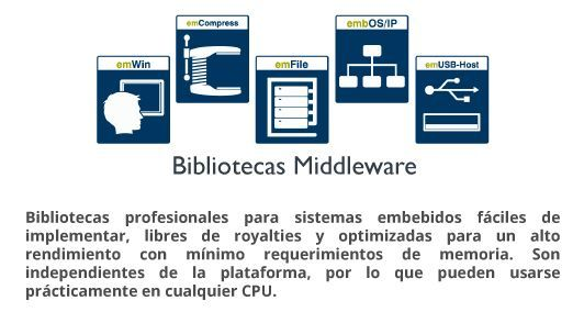 Producto Middleware